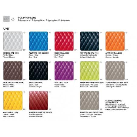 Scaun de bar din plastic MO Uni 76 sau 65 cm Scaun de bar de exterior cu schelet metalic cromat sau vopsit